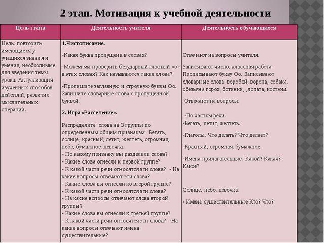 2 этап. Мотивация к учебной деятельности Цель этапа Деятельность учителя Деят...