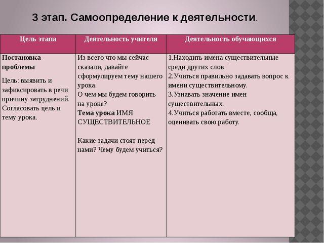 3 этап. Самоопределение к деятельности. Цель этапа Деятельность учителя Деяте...