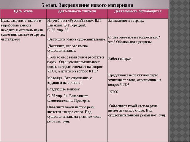5 этап. Закрепление нового материала Цель этапа Деятельность учителя Деятельн...