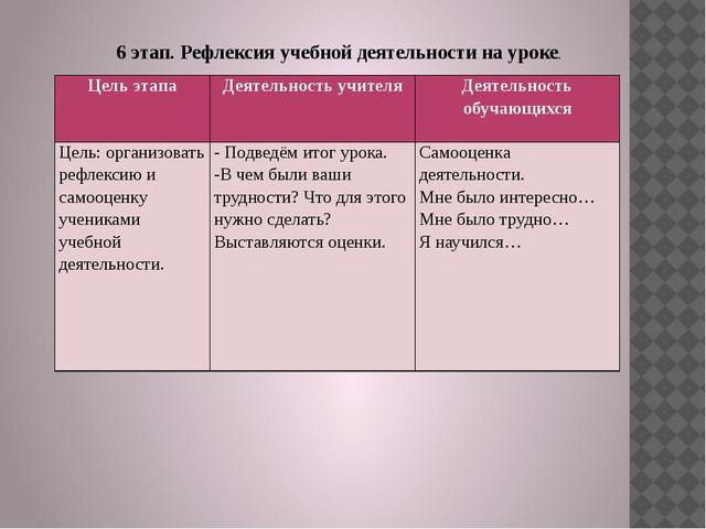 6 этап. Рефлексия учебной деятельности на уроке. Цель этапа Деятельность учит...