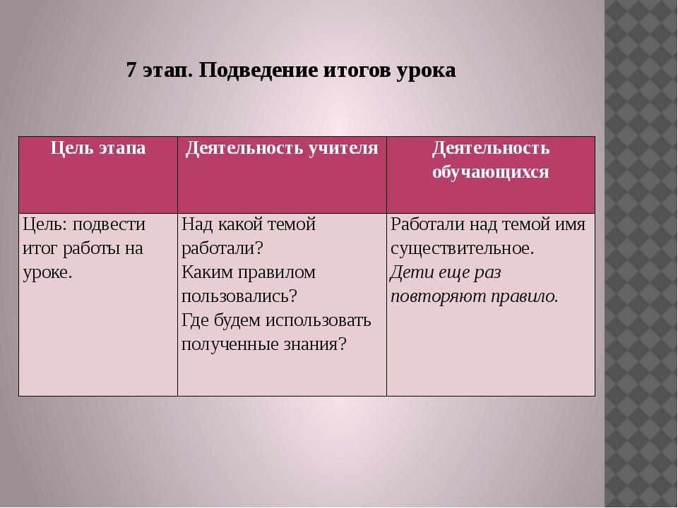 7 этап. Подведение итогов урока Цель этапа Деятельность учителя Деятельность...