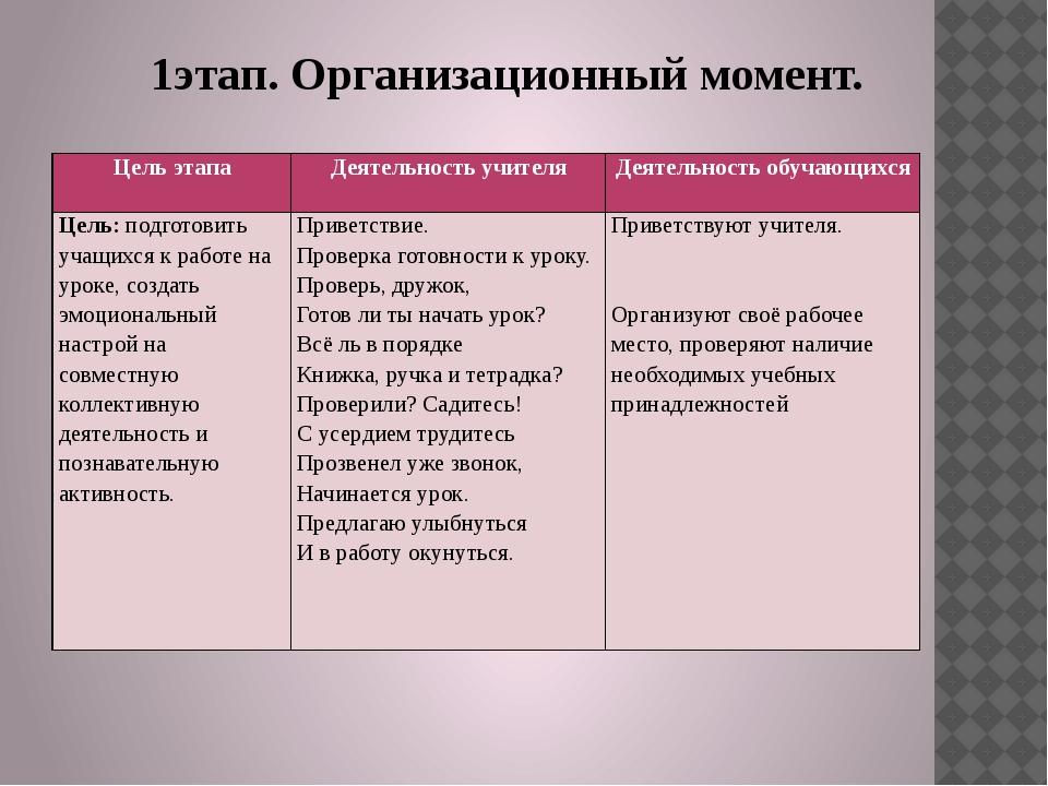 1этап. Организационный момент. Цель этапа Деятельность учителя Деятельность...