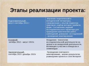 Этапы реализации проекта: Подготовительный: август-сентябрь 2012г Изучение те
