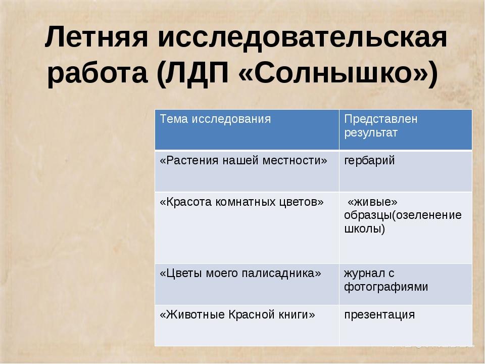 Летняя исследовательская работа (ЛДП «Солнышко») Тема исследования Представл...