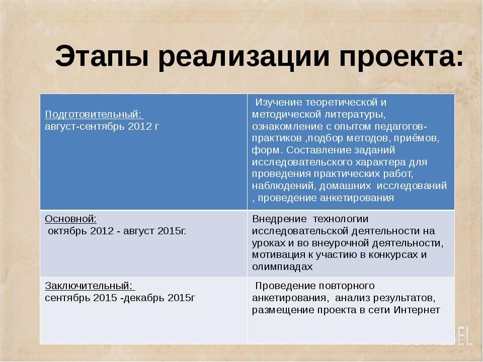Этапы реализации проекта: Подготовительный: август-сентябрь 2012г Изучение те...