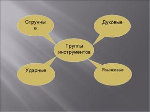 Группы инструментов Духовые Струнные Ударные Язычковые