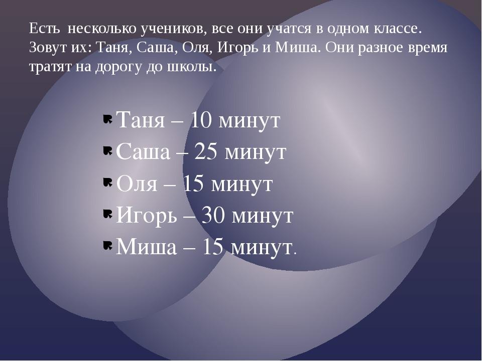 Таня – 10 минут Саша – 25 минут Оля – 15 минут Игорь – 30 минут Миша – 15 ми...