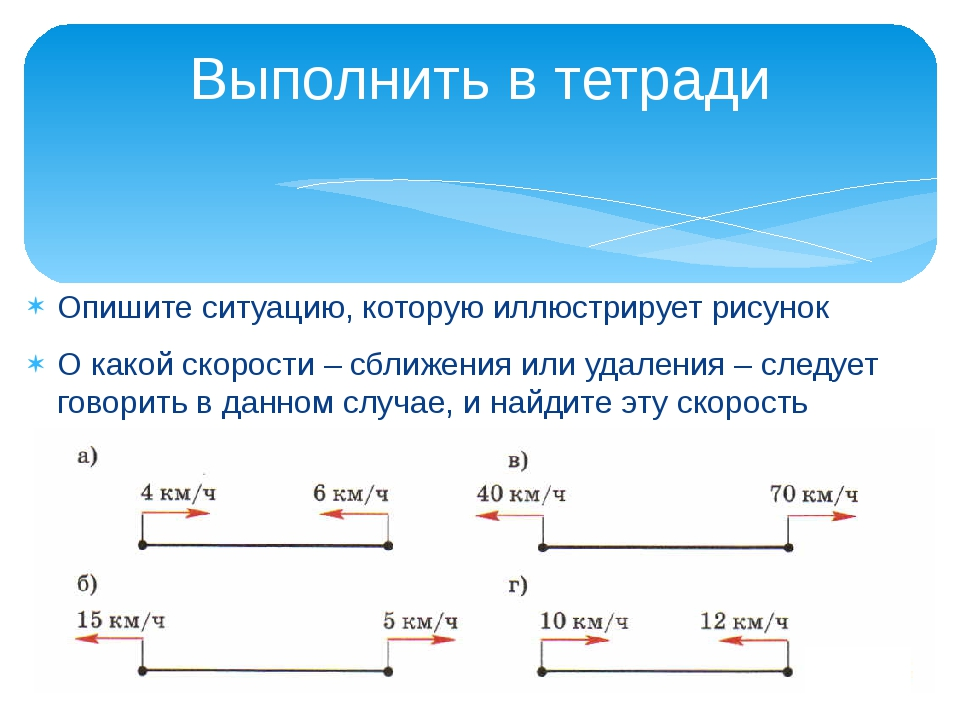 Опишите ситуацию, которую иллюстрирует рисунок О какой скорости – сближения и...