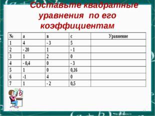 Составьте квадратные уравнения по его коэффициентам * *