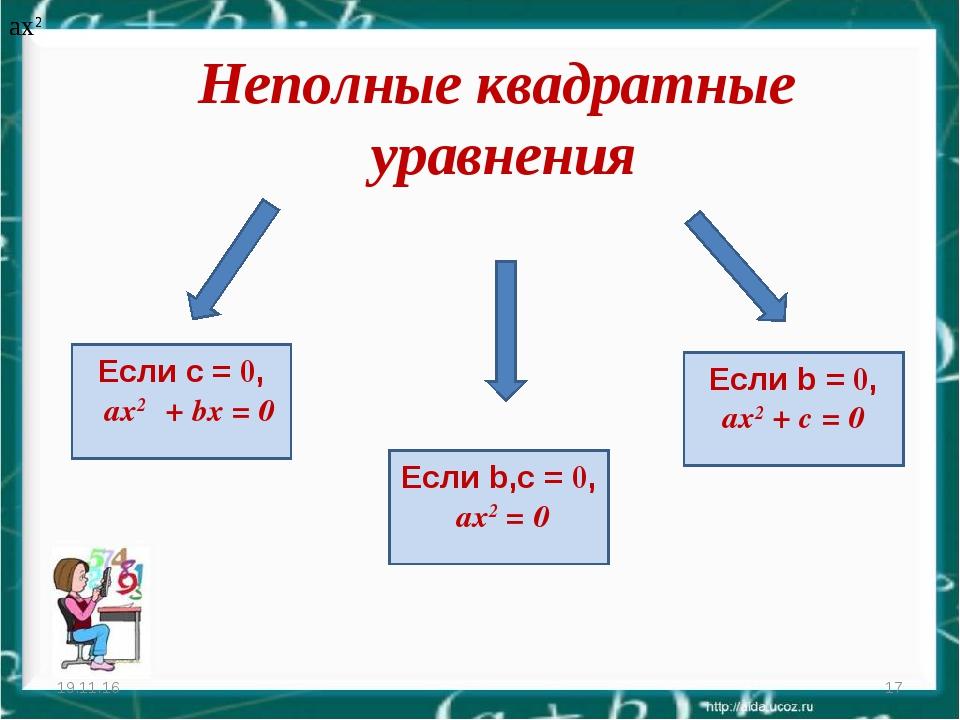 Неполные квадратные уравнения * * Если с = 0, ax2 + bх = 0 ax2 ax2 Если b,с...