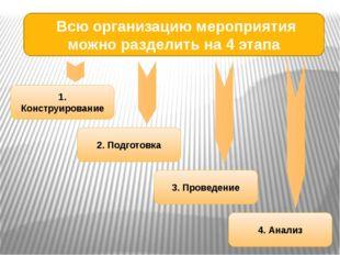 Всю организацию мероприятия можно разделить на 4 этапа 1. Конструирование 3.