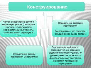 Конструирование Четкое определение целей и задач мероприятия (расширить круг