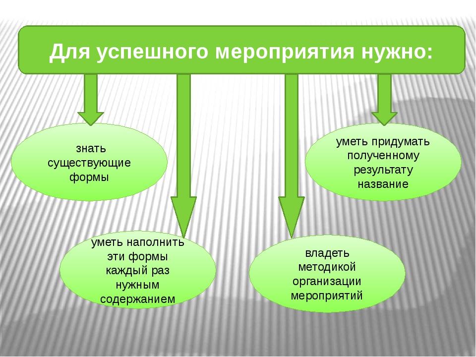 Для успешного мероприятия нужно: знать существующие формы уметь наполнить эти...