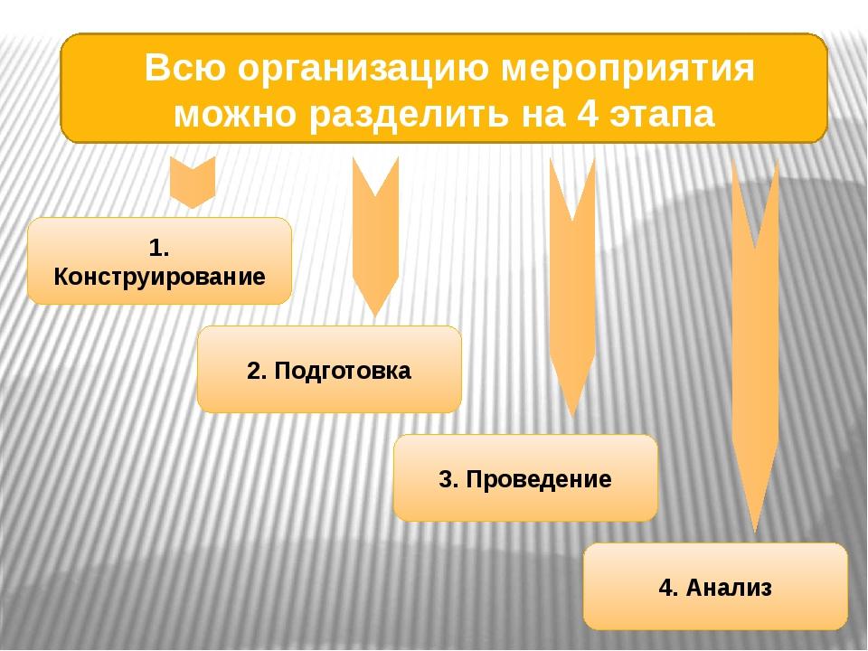 Всю организацию мероприятия можно разделить на 4 этапа 1. Конструирование 3....