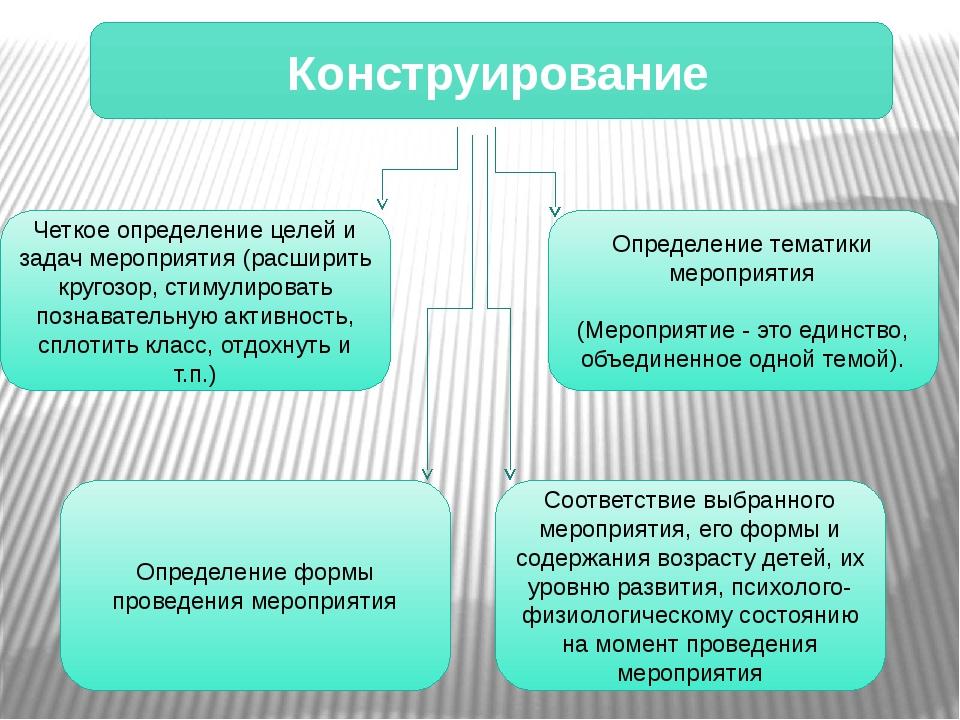 Конструирование Четкое определение целей и задач мероприятия (расширить круг...