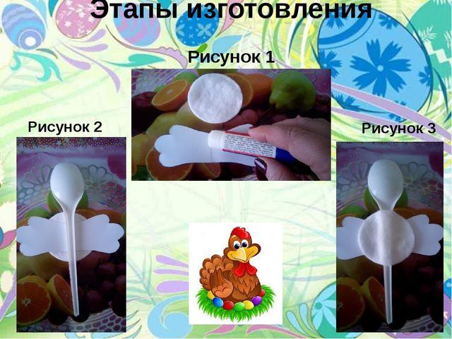 Этапы изготовления Рисунок 1 Рисунок 2 Рисунок 3