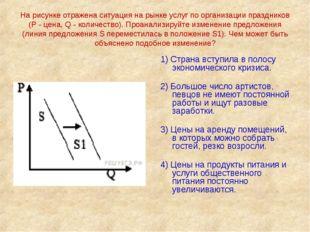 На рисунке отражена ситуация на рынке услуг по организации праздников (Р - це