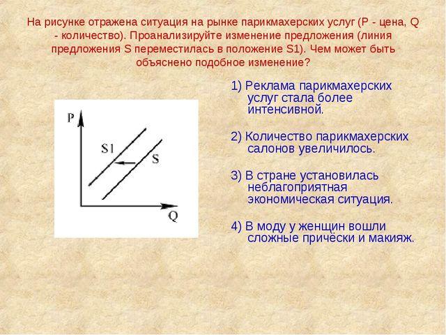На рисунке отражена ситуация на рынке парикмахерских услуг (Р - цена, Q - кол...
