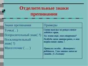 Отделительные знаки препинания Знаки препинанияПримеры Точка( . ) Вопросител