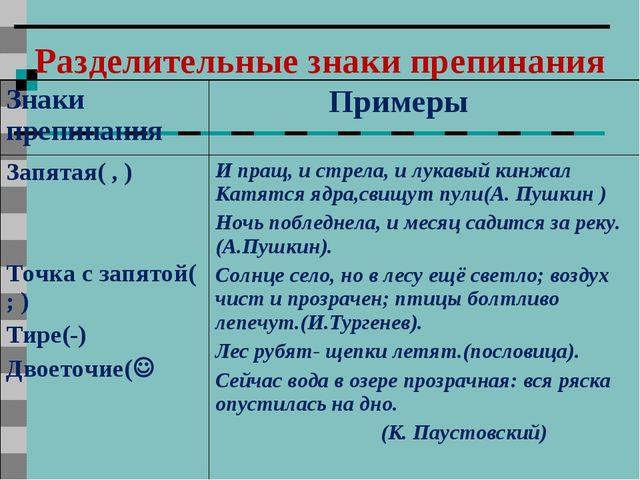 Разделительные знаки препинания Знаки препинания  Примеры Запятая( , ) Точка...