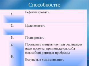 Способности: 1. Рефлексировать 2. Целеполагать 3. 4. 5. Планировать Проявлять