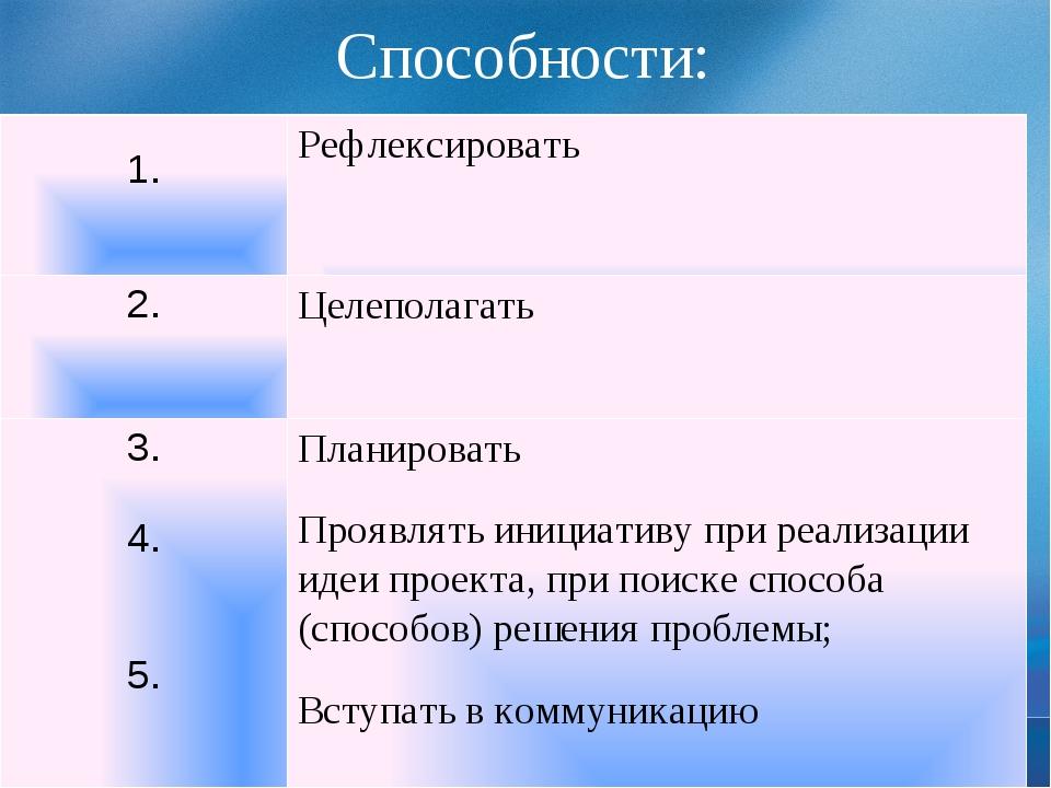 Способности: 1. Рефлексировать 2. Целеполагать 3. 4. 5. Планировать Проявлять...