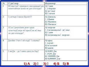 1) А 2) Ә 3) Ә 4) Б 5) В №СұрақтарЖауаптар 1Жұмыстың орындалу жылдамдығын