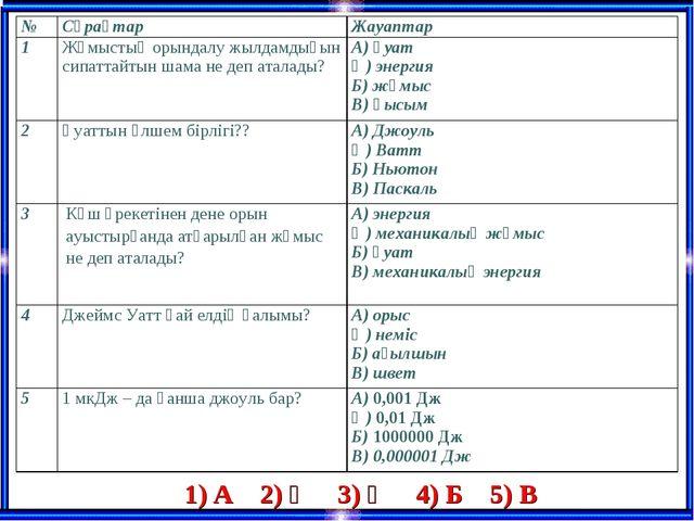 1) А 2) Ә 3) Ә 4) Б 5) В №СұрақтарЖауаптар 1Жұмыстың орындалу жылдамдығын...