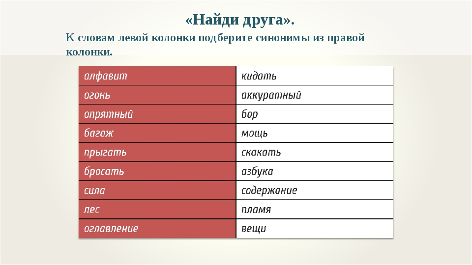 «Найди друга». К словам левой колонки подберите синонимы из правой колонки.