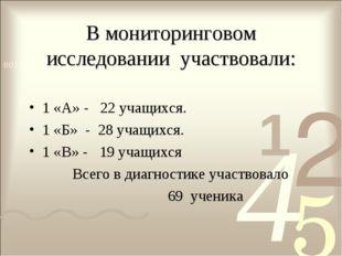 В мониторинговом исследовании участвовали: 1 «А» - 22 учащихся. 1 «Б» - 28 уч