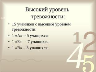 Высокий уровень тревожности: 15 учеников с высоким уровнем тревожности: 1 «А»