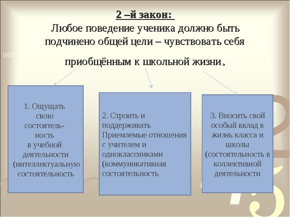 2 –й закон: Любое поведение ученика должно быть подчинено общей цели – чувств...