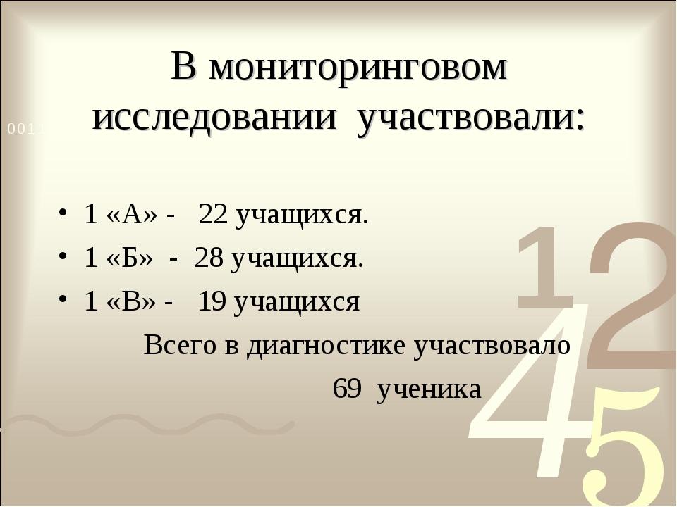 В мониторинговом исследовании участвовали: 1 «А» - 22 учащихся. 1 «Б» - 28 уч...