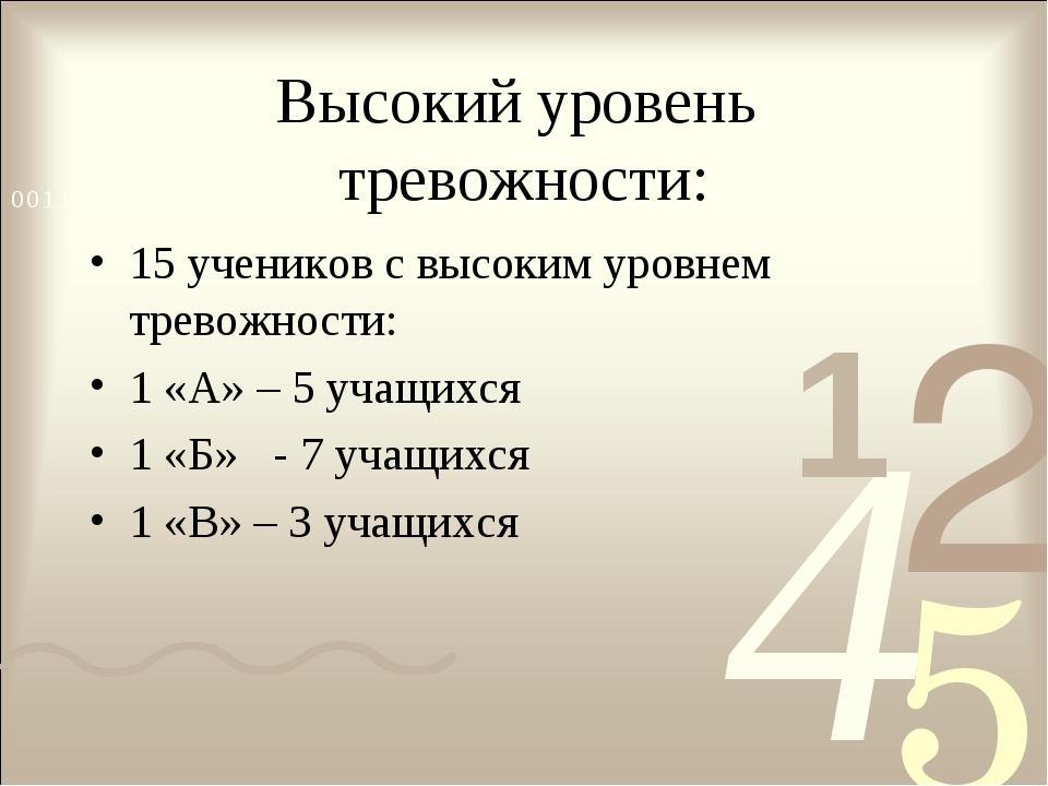 Высокий уровень тревожности: 15 учеников с высоким уровнем тревожности: 1 «А»...
