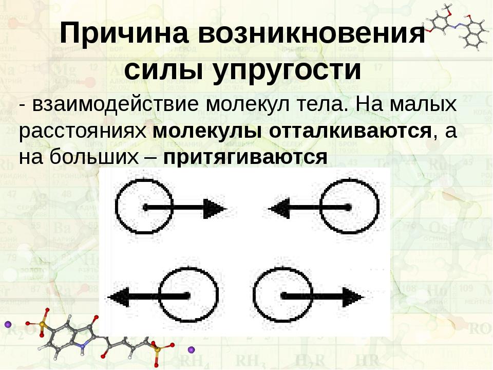 Причина возникновения силы упругости - взаимодействие молекул тела. На малых...