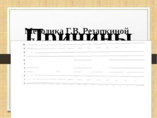 Методика Г.В. Резапкиной «Психологический портрет учителя» Причины профессио