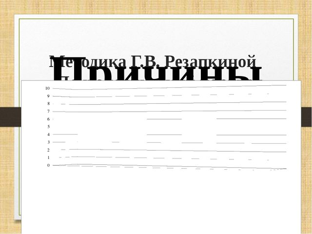 Методика Г.В. Резапкиной «Психологический портрет учителя» Причины профессио...