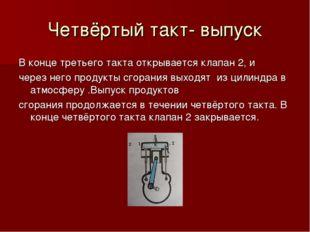 Четвёртый такт- выпуск В конце третьего такта открывается клапан 2, и через н