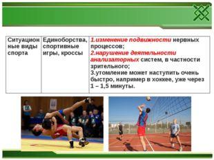 Ситуационные виды спортаЕдиноборства, спортивные игры, кроссыизменение подв