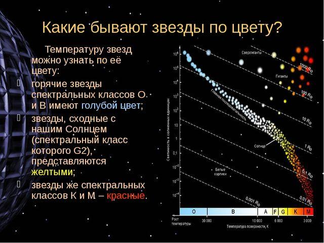 Какие бывают звезды по цвету? Температуру звезд можно узнать по её цвету: г...