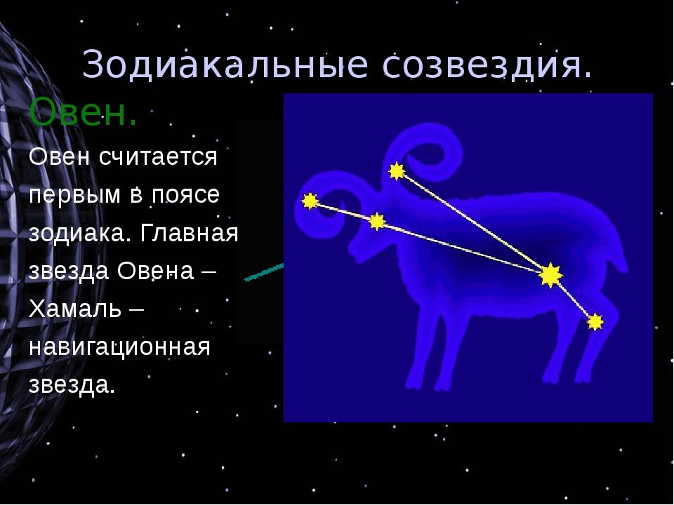 Днем, созвездия для детей в картинках овен