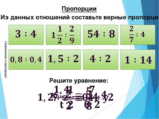 Отношения и пропорции Пропорции Из данных отношений составьте верные пропорц...
