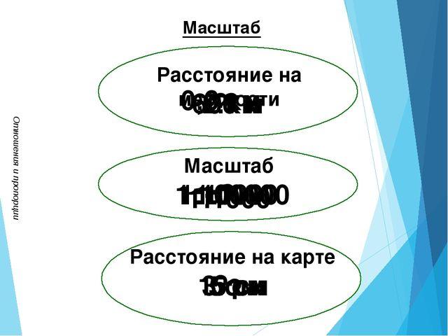 Отношения и пропорции Масштаб Расстояние на карте Масштаб Расстояние на мест...