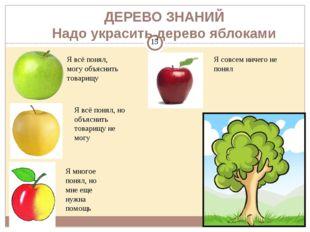 ДЕРЕВО ЗНАНИЙ Надо украсить дерево яблоками Я всё понял, могу объяснить товар