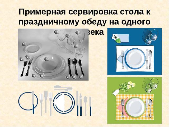 Примерная сервировка стола к праздничному обеду на одного человека