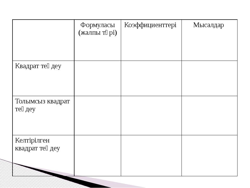 Формуласы (жалпы түрі) Коэффициенттері Мысалдар Квадраттеңдеу Толымсызквадра...