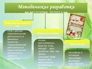 Методические разработки по реализации программы Тематический план на год «Пол