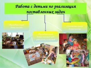 Работа с детьми по реализация поставленных задач Образовательная деятельность