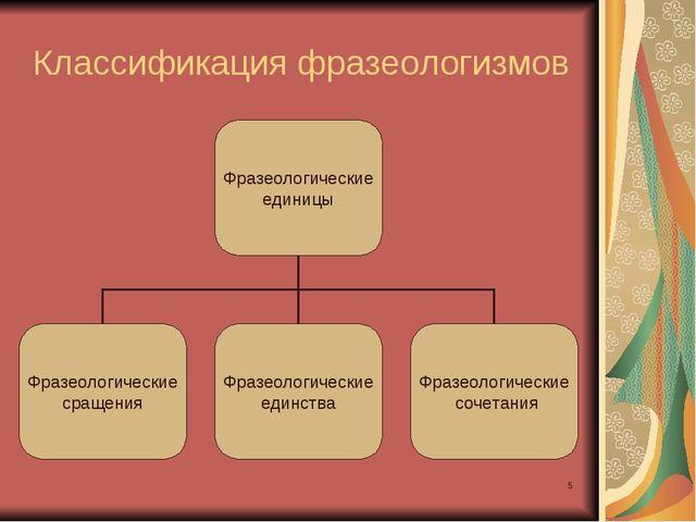 * Классификация фразеологизмов