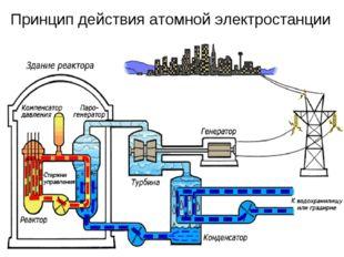Принцип действия атомной электростанции